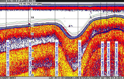 pipeline depth of cover and hydrographic surveys